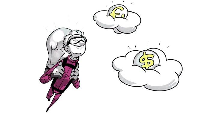 Kosten animatie